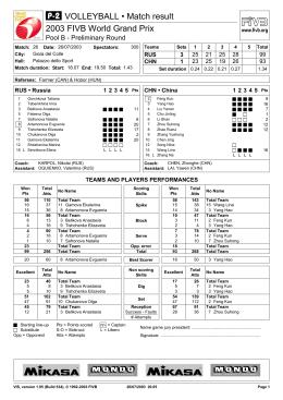 Match statistics (P-2)