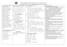 6 Midterm แนวข้อสอบ ภาคเรียนที่ 1 ป.6 2557