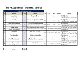 Sharp Appliances (Thailand) Limited เปิดรับสมัครพนักงานหลายตำแหน่ง