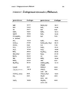 """(WJ""""O), Al quinolinate AICI, AI(NO,), AI( 40, A@, BaCI, BaC1,.2H,O"""