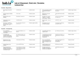 Kifejezések: Üzleti élet | Rendelés (holland-thai)