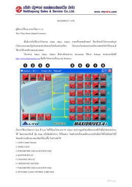 MAXIDRIVE 3.4 Manual