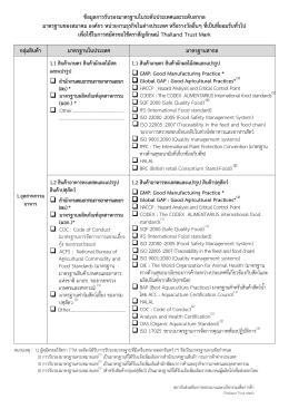 Explore Standard List