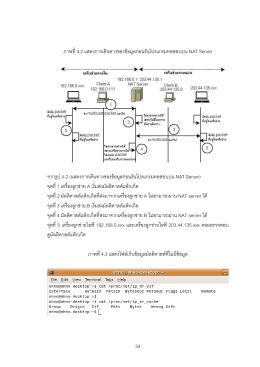 ก F กF ก NAT Server
