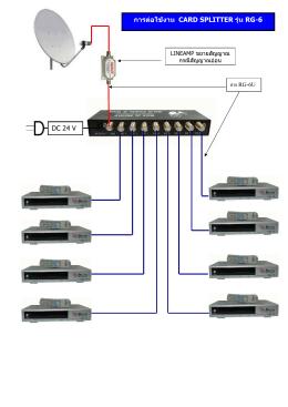 การตอ ใชงาน CARD SPLITTER รุน RG-6 DC 24 V สาย RG-6U