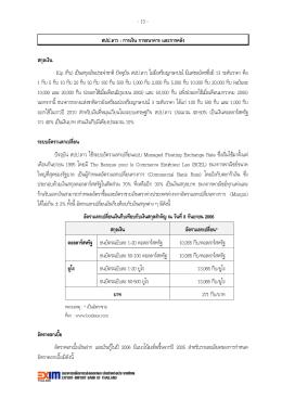 สปป.ลาว - ธนาคารเพื่อการส่งออกและนำเข้าแห่งประเทศไทย