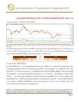 2015-09-09:บทวิเคราะห์ทางเทคนิคราคาทองคำ (ช่วง
