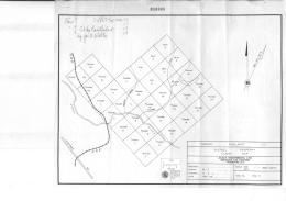 r - Property File