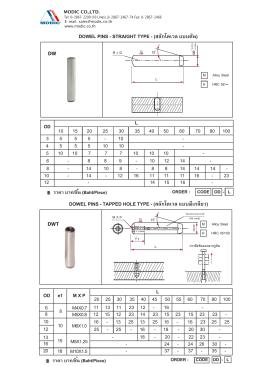DOWEL PINS - STRAIGHT TYPE - (สลักโดเวล แบบตัน) 10 15 20 25