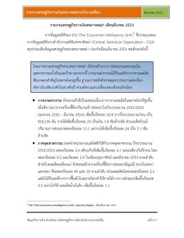 รายงานเศรษฐกิจการเงินสหภาพพม่าฉบับรายเดือน