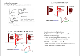 Elastic Deformation: การแปรรูปแบบยืดหยุ  น