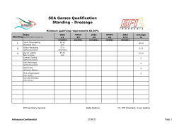 Standing Dressage-SEA Games Qualifications2011.xlsx