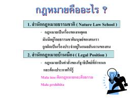 กฎหมายคืออะไร - School of Liberal Arts