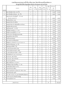 รวม ชิ้น / ชุด 1 ชุดการเรียนรู้ภาษาไทย 200 ชิ้น 1 1 2 5