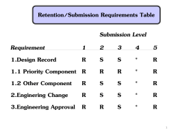 Retention/Submission Requirements Table Submission Level