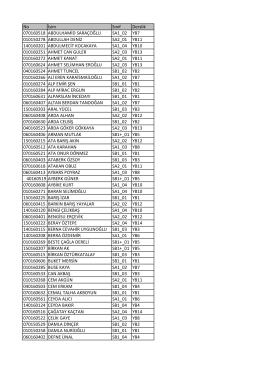 No İsim Sınıf Derslik 070160518 ABDULHAMİD SARAÇOĞLU