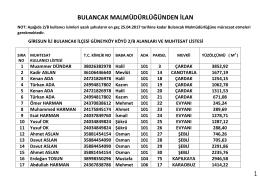 Bulancak Malmüdürlüğünden Güneyköy Köyü 2/B Kullanıcı Listesi