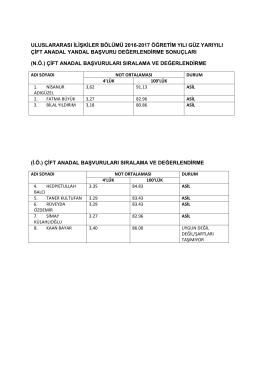 uluslararası ilişkiler bölümü 2016-2017 öğretim yılı güz yarıyılı çift