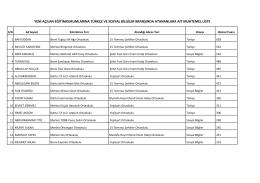 Yeni Açılan Kurumlara Atanan Öğretmenlere Ait Sonuç Listesi