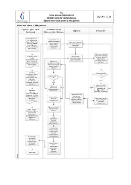 gördes myo iş akış şemaları - Gördes Meslek Yüksekokulu