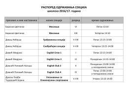 РАСПОРЕД ОДРЖАВАЊА СЕКЦИЈА школска 2016/17. година