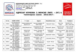 Adresar klubova 2 ŽLS Jug B sezona 2016-2017