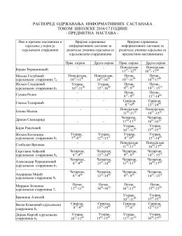 Raspored informativnih sastanaka