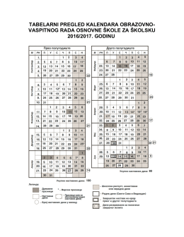 tabelarni pregled kalendara obrazovno vaspitnog rada osnovne