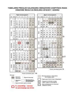 tabelarni pregled kalendara obrazovno