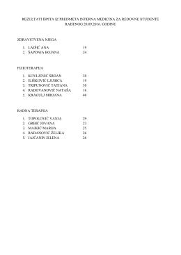 Rezultati ispita iz predmeta Interna medicina i Interna medicina sa