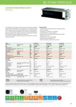 panasonic inverteres légcsatornázható, alacsony statikus nyomású