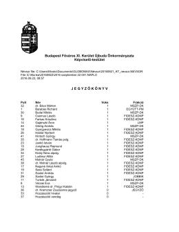 Budapest Főváros XI. Kerület Újbuda Önkormányzata Képviselő