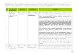 Załącznik - Infrastruktura i Środowisko