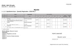 Wyniki - dressage24.pl