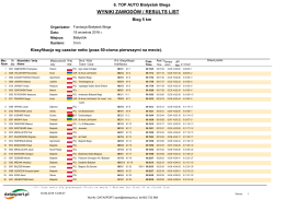 wyniki zawodów / results list
