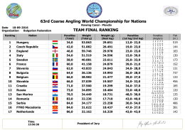 63rd Coarse Angling World Championship for Nations