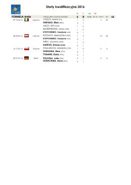 Starty kwalifikacyjne 2016