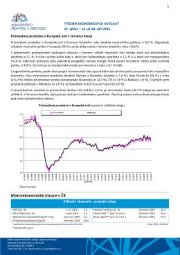 Makroekonomická situace v ČR