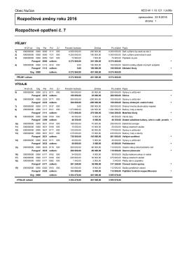 Rozpočtové opatření č. 7 /2016