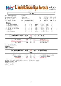 Výsledky a tabulka