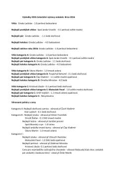 Výsledky XXIII.Celostátní výstavy andulek