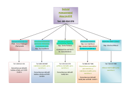 Organizační struktura ŠPP, kontakty a