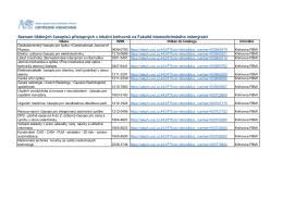 Seznam časopisů v lokální knihovně na FBMI