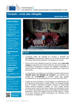 Turquie : crise des réfugiés
