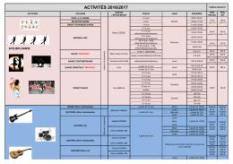 tableau des activités