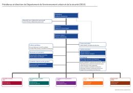 Organigramme du Département de l