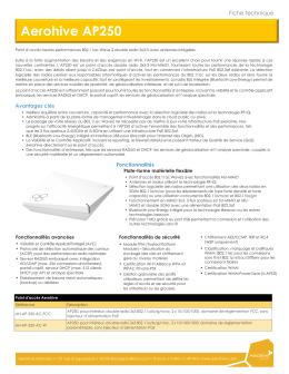 Aerohive AP250 - Aerohive Networks