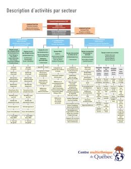 Equipe_files/Organigramme CMQ