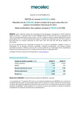 EBITDA en hausse à 679 K€ (+18%) Résultat net de 3.042