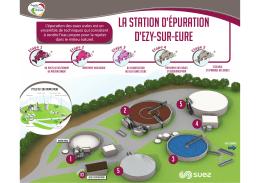 La Station d`épuration d`Ezy-sur-Eure